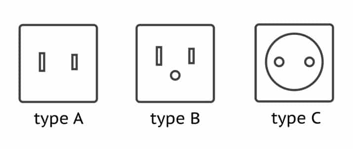 Thailand Power Plug Types (A, B, C)